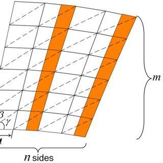 Design of wideband arrays of spiral antennas - Accueil